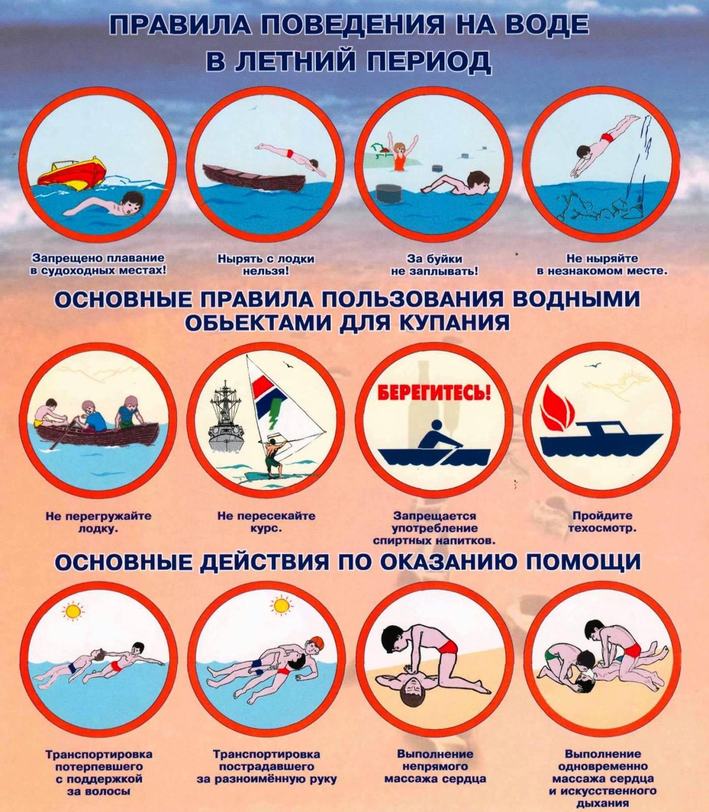 Памятка о безопасности на водоёмах в летний период. Основные ...